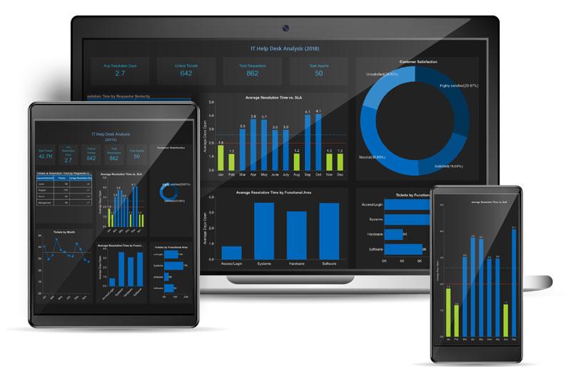 10 Benefits of Embedded Analytics