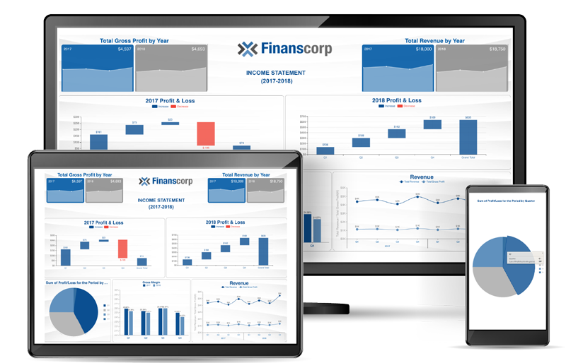 Finance Dashboard - Income Statement Dashboard