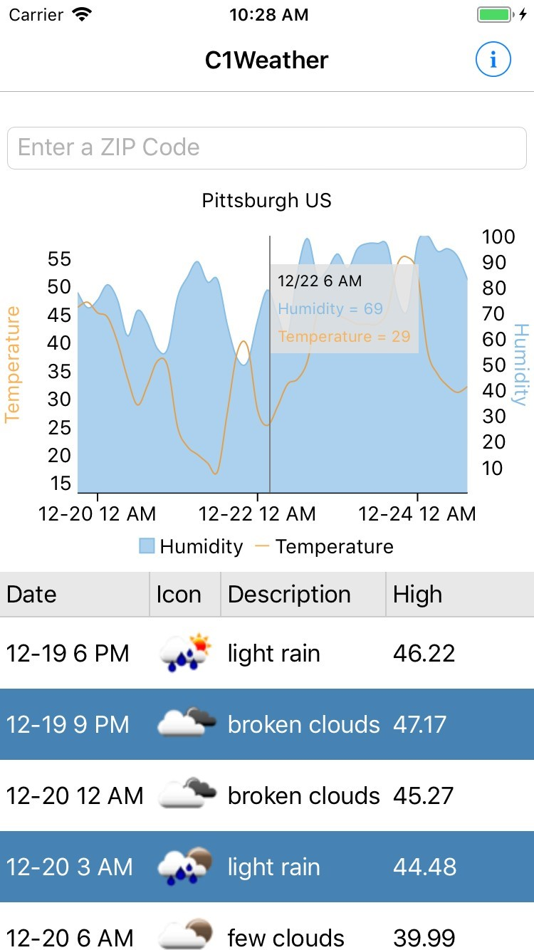 Xamarin Weather App