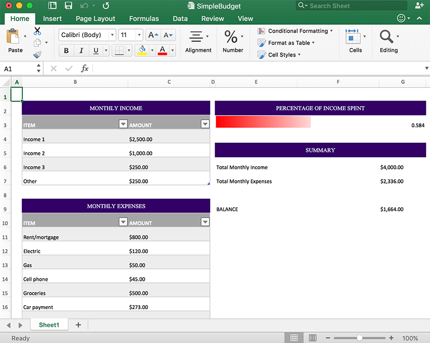Table operations in spreadsheet API