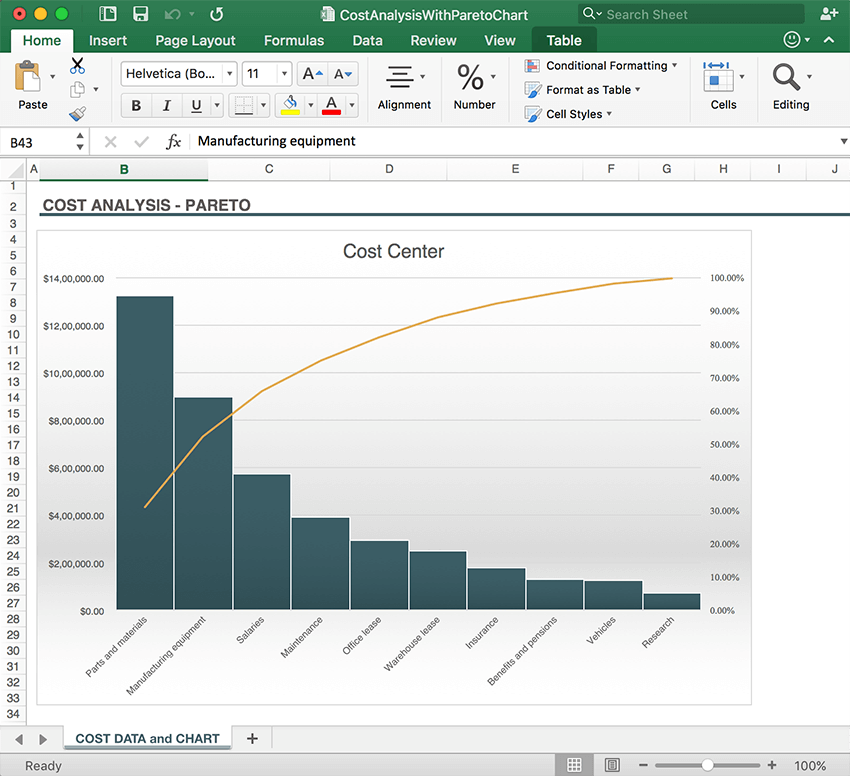 Pareto chart with calculations in Documents for Excel