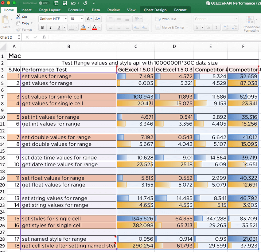 Performance Improvements in Documents for Excel | GCDocuments