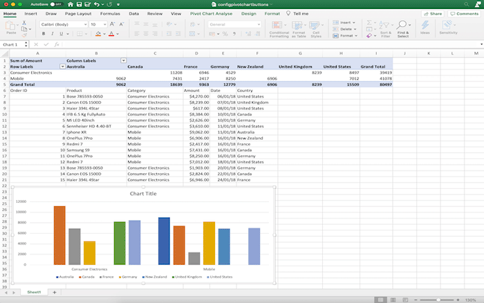 Excel Pivot Table and Pivot Chart Examples of GcExcel .NET Excel Library by GrapeCity