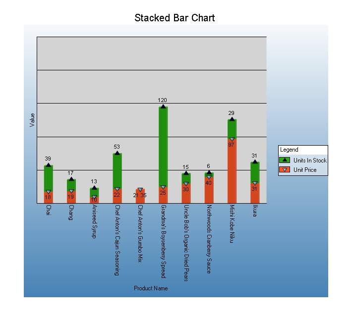How To: Create a Dynamic Stacked Bar Chart