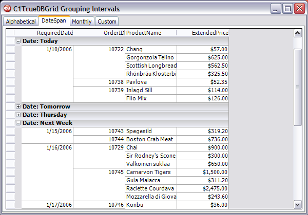 Advanced Column Grouping in True DBGrid for WinForms