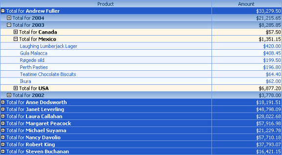 Expanded Grouped Rows in C1WebGrid