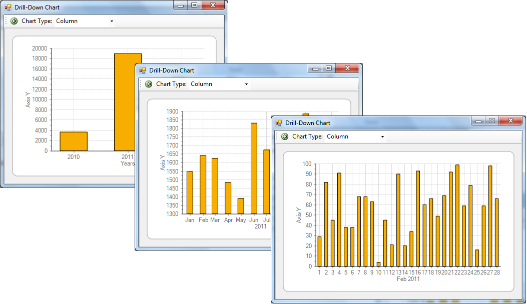 Drill-down Charts using LINQ
