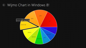 Charting in Windows 8 with Wijmo