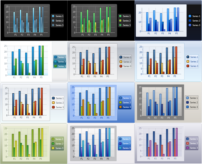 Design Tips For Creating Modern Style Charts In Xaml