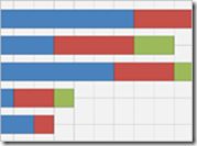 WinRT XAML chart types Bar Stacked