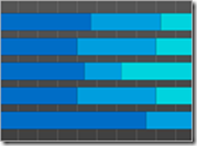 Bar charts - Bar Stacked 100%