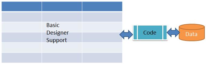 .NET Datagrid의 시작