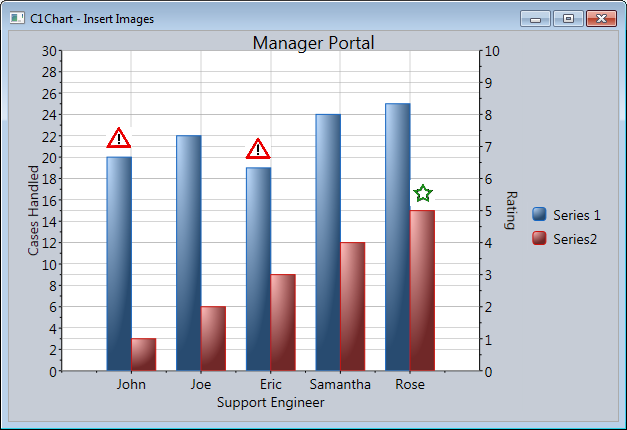 Add Images to Charts in Your Silverlight & WPF Apps
