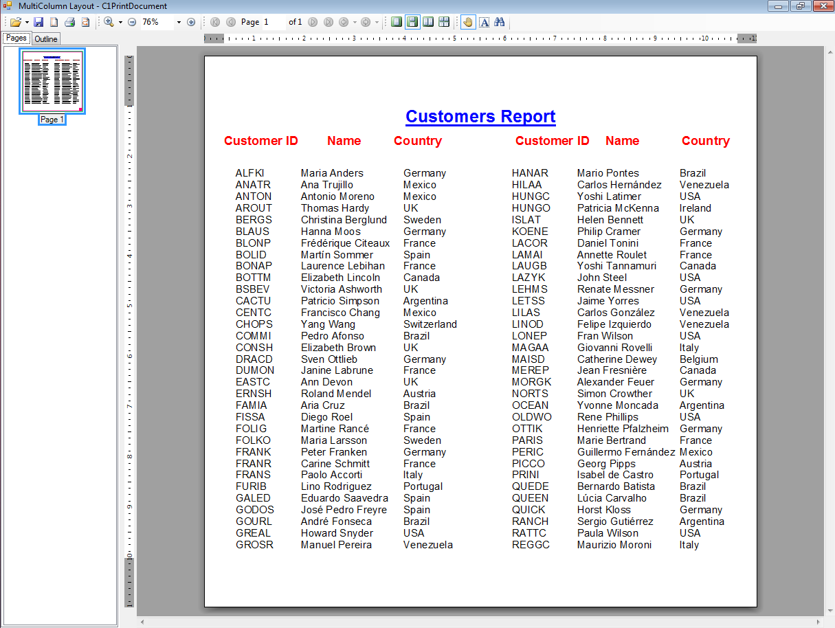 professional report layout