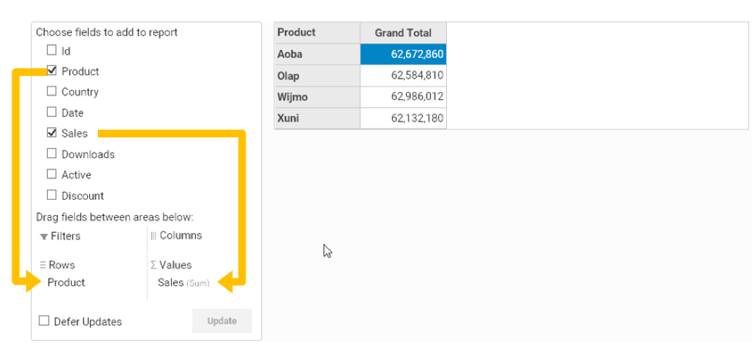 Getting started with OLAP for ASP NET MVC: Create a Basic Pivot Table