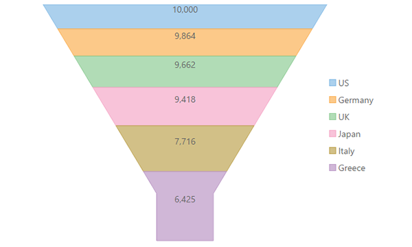 Funnel_chart_Slideshow