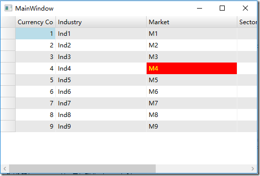 WPF FlexGrid Style Skills Part 2: Cell Foreground Color and Cell