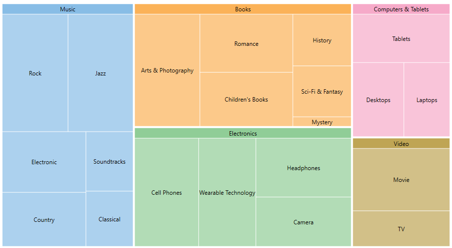 adding-treemap-to-your-application