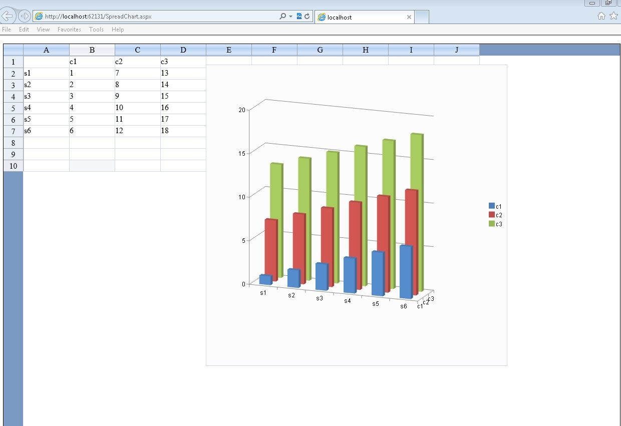 Dynamic ToolTip for Chart with Spread for ASP Net
