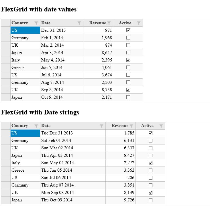 Wijmo 5 FlexGrid Column formatting for JSON date data-types