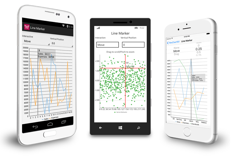 Adding Tooltips, Labels and Markers to a Xamarin Forms Chart