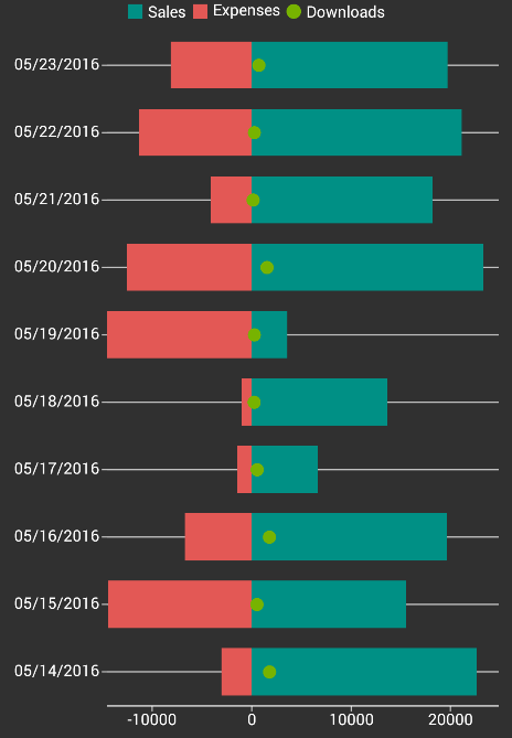 Android-Charts-Rotated