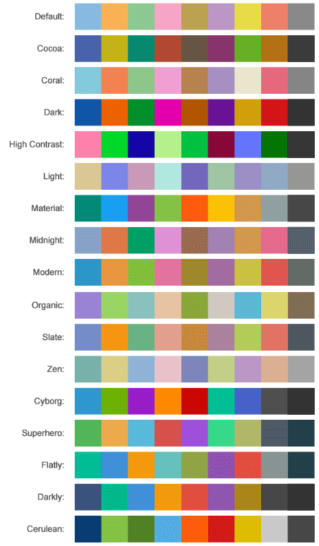 chart-palette-updated
