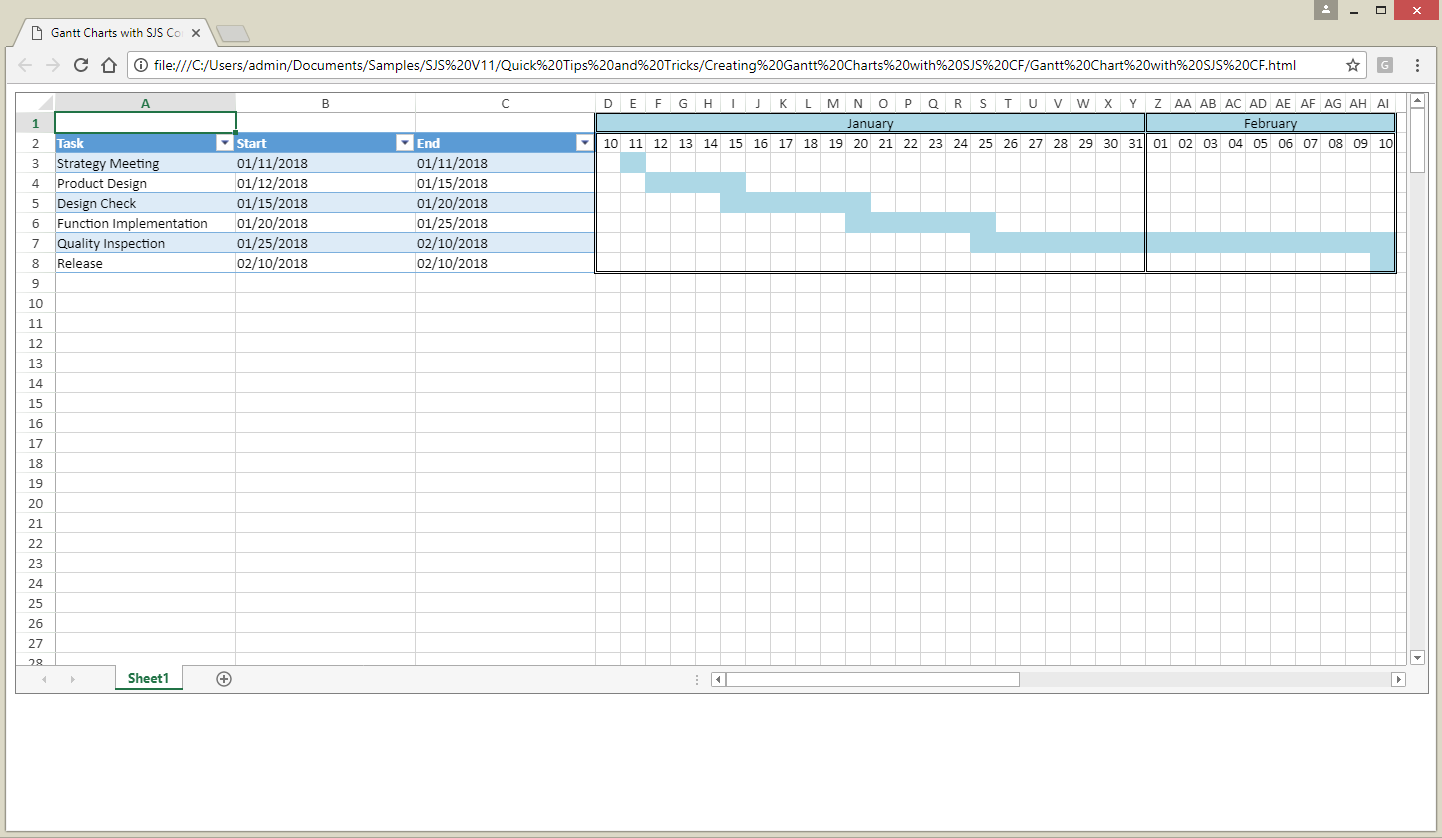 How To Create A Javascript Gantt Chart Using Spreadeets