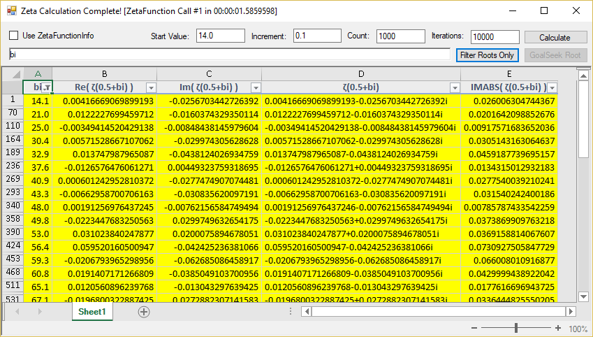 Figure 7 Spread.NET Zeta Calculator after filtering roots only using default text box values.