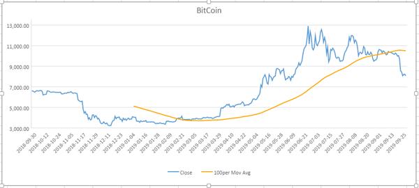 SpreadJS v13 Chart Enhancements