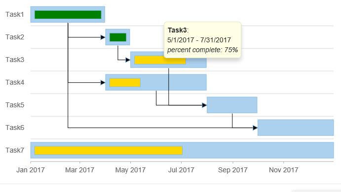 Line Chart In Html5 W3schools