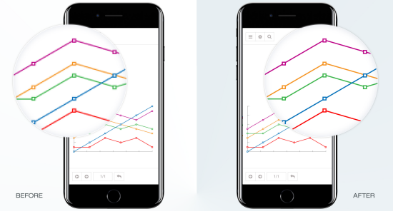 SVG Chart Rendering