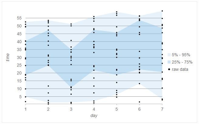 FlexChart Range Area Chart](https://gccontent.blob.core.windows.net/gccontent/marketingrelease/2019-04/flexchart-ranged-area.png)