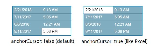 FlexGrid Excel-like Selection](https://gccontent.blob.core.windows.net/gccontent/marketingrelease/2019-04/flexgrid-cursor.png)