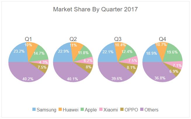 Multiple Pie Charts with FlexPie](https://gccontent.blob.core.windows.net/gccontent/marketingrelease/2019-04/flexpie-rmultiple-pie.png)